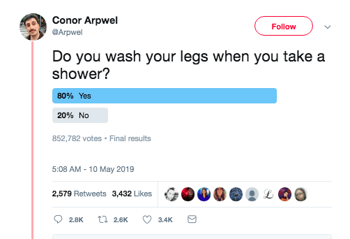 Leg-washing: Poll
